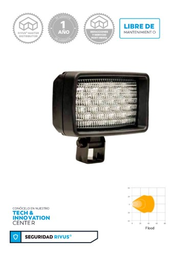 1100-LED2000-COMPACT-SERIES